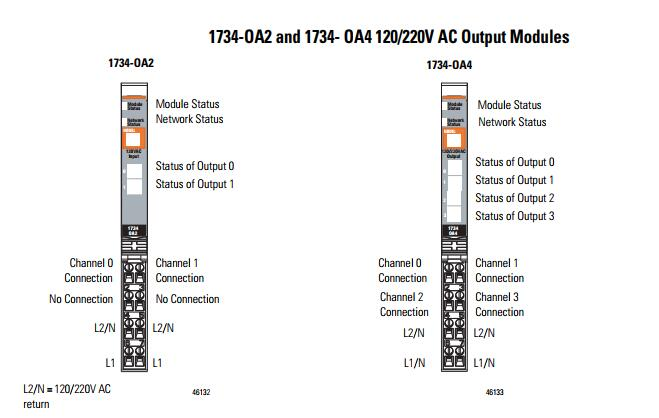 Allen-dley 1734-OB4 1734-0B4 Output Module Series C / FW ... on